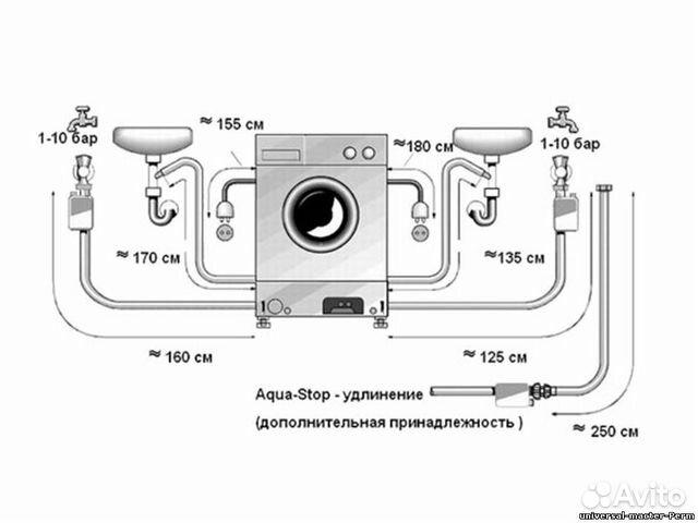 Схема подключения машинки