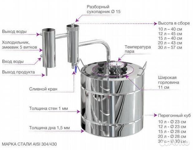 Лутший самогонный аппарат в россии из какого материала лучше сделать самогонный аппарат