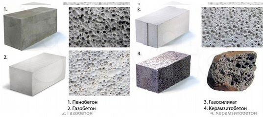Газобетон или пенобетон керамзитобетон бетон концепт